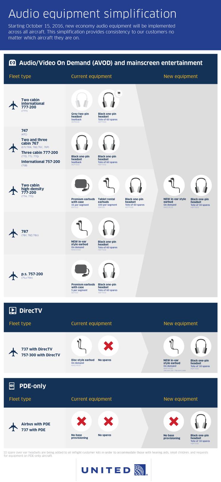 26160_Audio-Infographic_v8a
