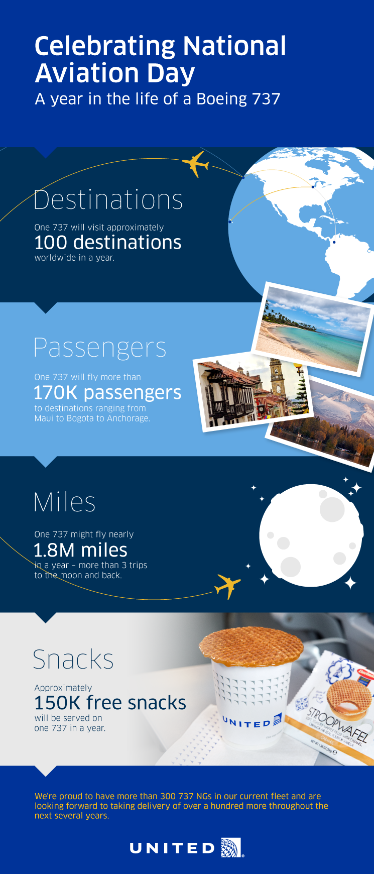 26561_Infographic_Aviation-Day-v4a